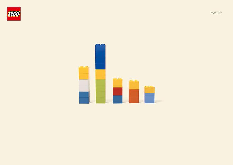 креативна реклама на лего със симсън